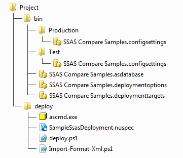 White paper - extending Deployment Manager to deploy SSAS