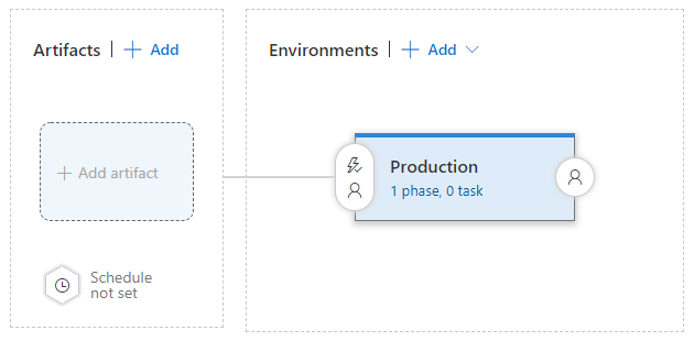 Use the Azure DevOps Release extension with an approval step - SQL