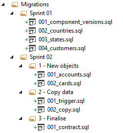 Migrations grouped by sprint number with optional sub folders