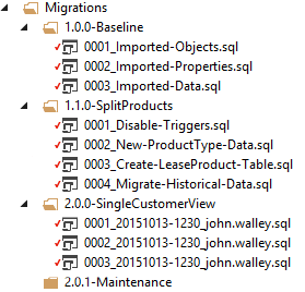 Migrations grouped by the semantic version in the folder name